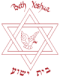 Wat is een Joodse Messiasbelijdende gemeente?